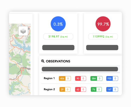 Observation and recommendation dashboard of Noctua-orbiz