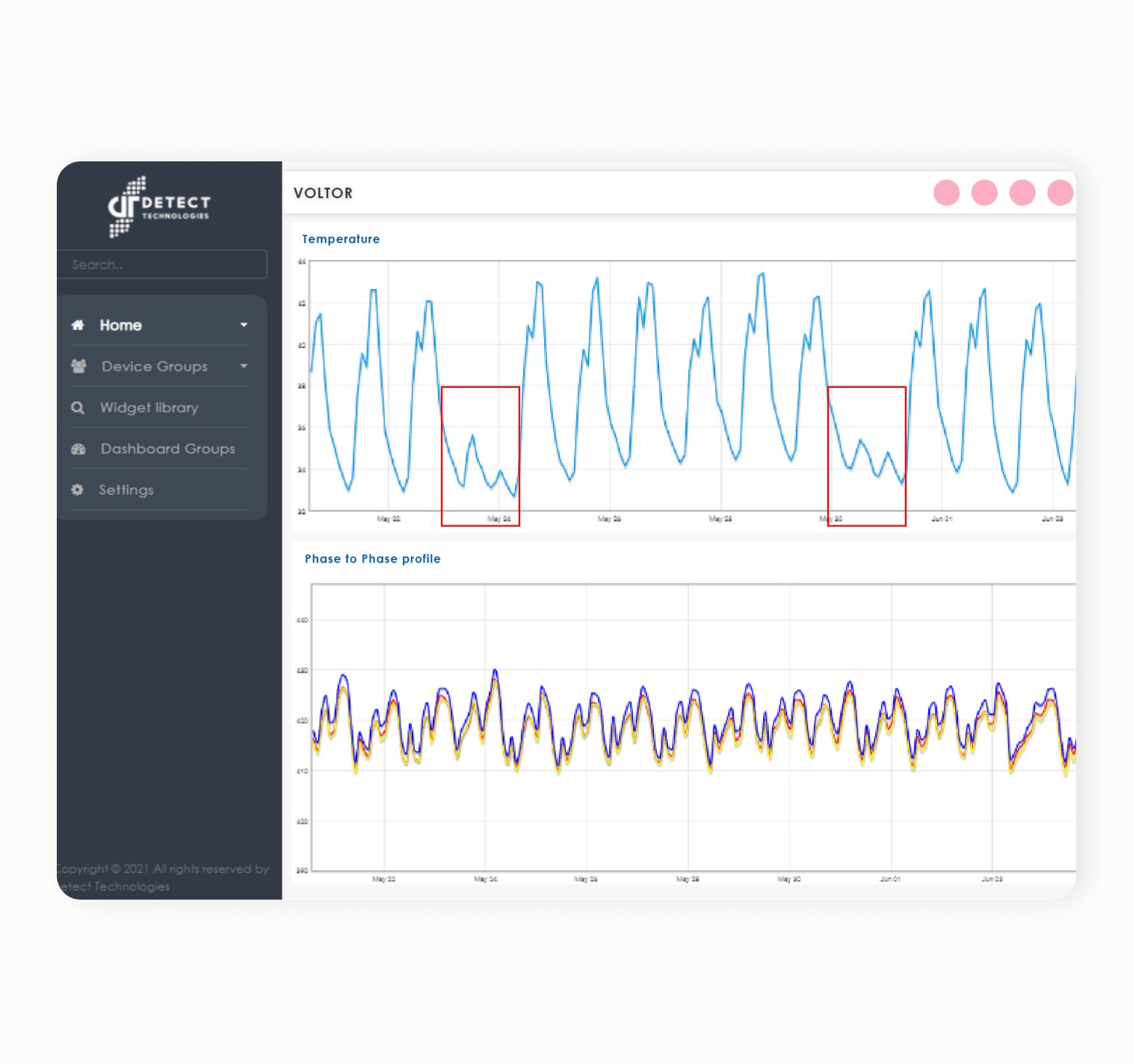Dashboard depicting faults and outages. Voltor | Electrical Asset Monitoring